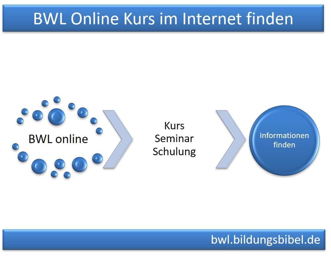 BWL Online Kurs, Zertifikat, Grundlagen, IHK, PDF, BWL lernen mit App